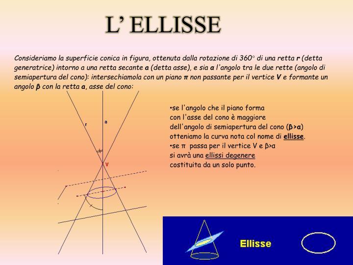L' ELLISSE