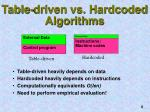 table driven vs hardcoded algorithms