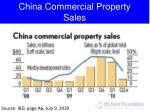 china commercial property sales