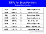 etfs for short positions gains since the top