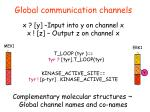 global communication channels