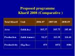 proposed programme kharif 2008 comparative