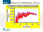 effect of diffusion euc1