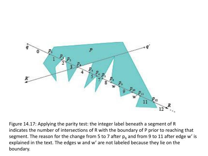 Figure 14.17: Applying the parity test: the integer label beneath a segment of R