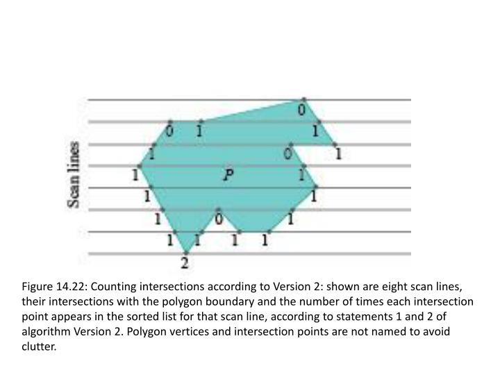 Figure 14.22: Counting intersections according to Version 2: shown are eight scan lines,