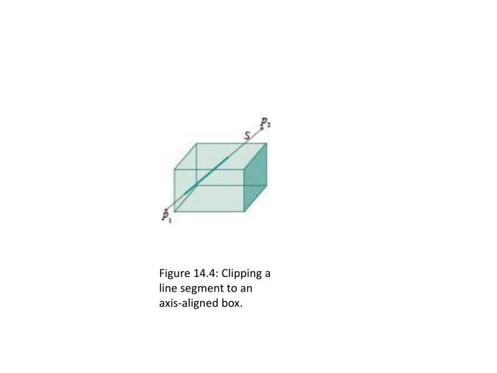 Figure 14.4: Clipping a