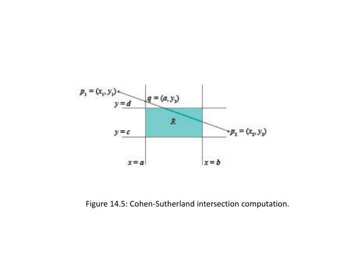 Figure 14.5: Cohen-Sutherland intersection computation.