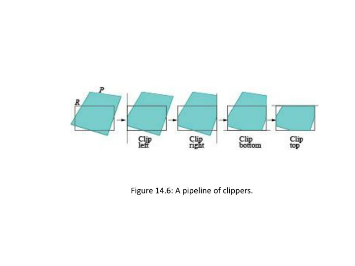 Figure 14.6: A pipeline of clippers.