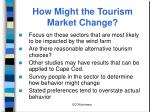 how might the tourism market change