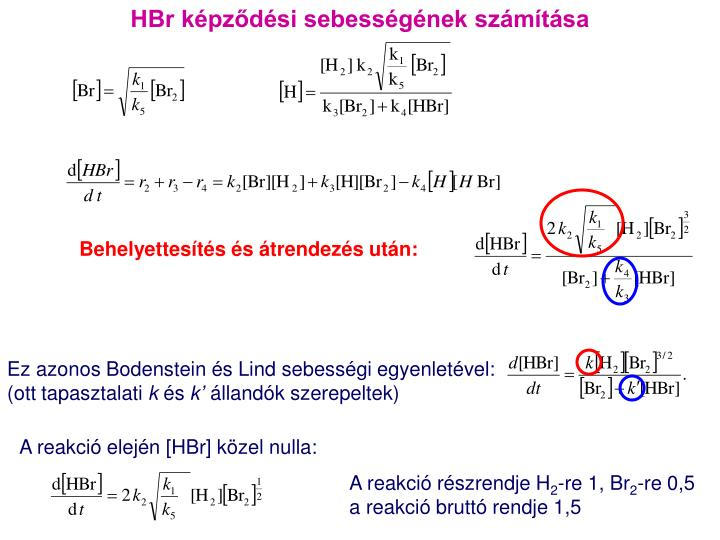 HBr képződési sebességének számítása