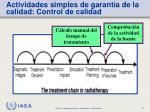 actividades simples de garant a de la calidad control de calidad