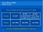 from bke to rma when is c2