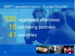 swift operations forum europe dec2007