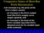 comparative statics of short run profit maximization