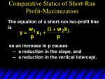 comparative statics of short run profit maximization1