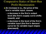 comparative statics of short run profit maximization3