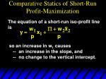 comparative statics of short run profit maximization4