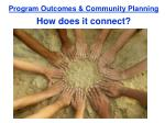 program outcomes community planning how does it connect