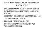 data konversi lahan pertanian produktif
