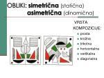 obliki simetri na stati na asimetri na dinami na