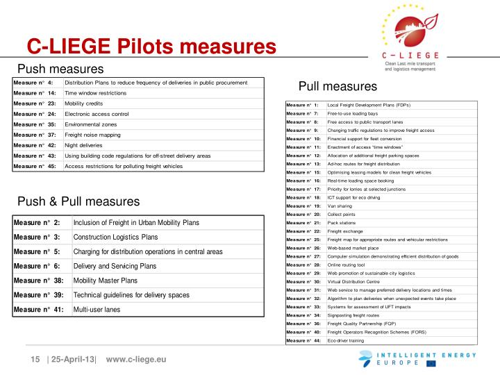 C-LIEGE Pilots measures