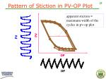 pattern of stiction in pv op plot