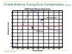 h field antenna tuning error compensation cont d
