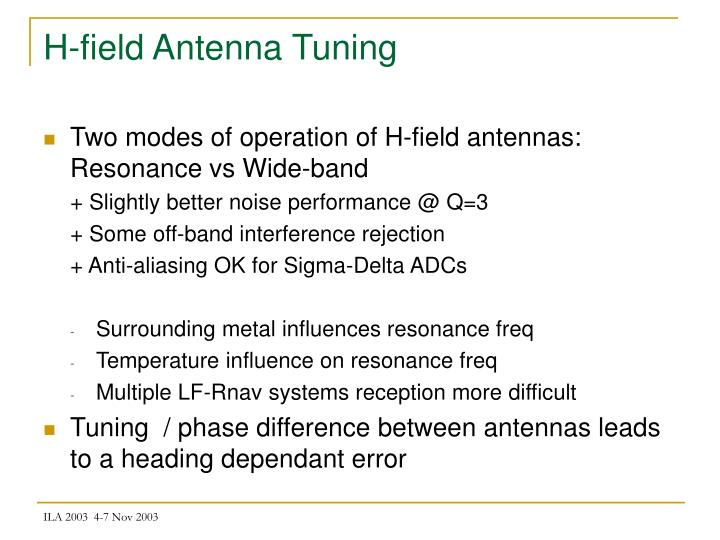 H-field Antenna Tuning