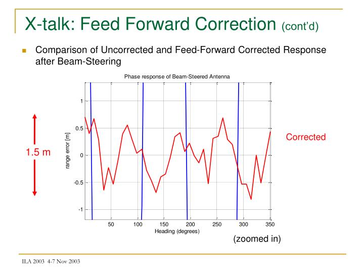 X-talk: Feed Forward Correction