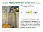 x talk measurement of parameters cont d