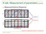 x talk measurement of parameters cont d1
