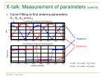 x talk measurement of parameters cont d2
