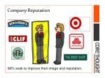 company reputation