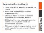impact of millennials gen y