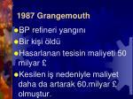 1987 grangemouth