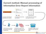current method manual processing of information error report information