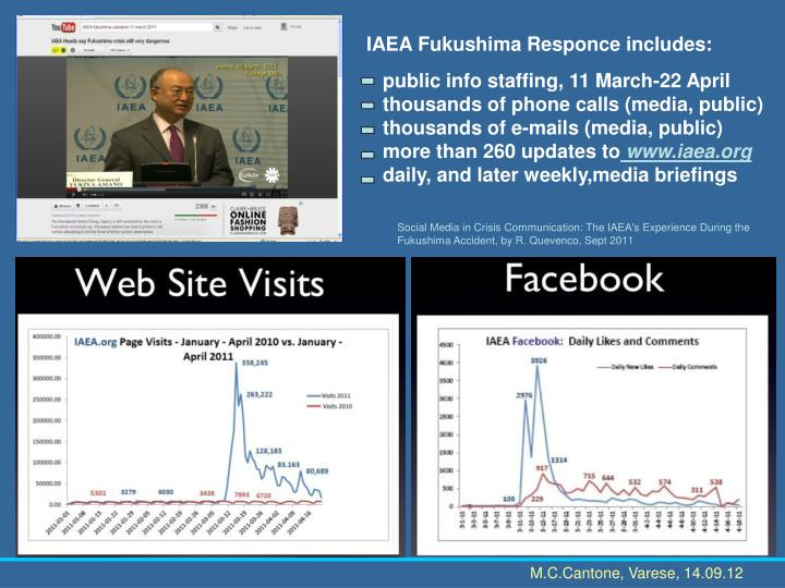 IAEA Fukushima Responce includes: