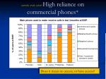 untruth truth what high reliance on commercial phones