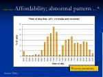 user issues affordability abnormal pattern