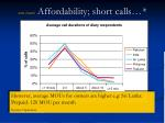 user issues affordability short calls