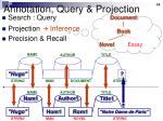 annotation query projection