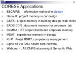 corese applications