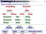 ontologie annotation