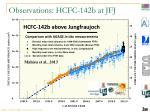 observations hcfc 142b at jfj