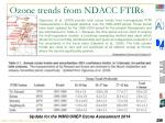 ozone trends from ndacc ftirs