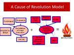 a cause of revolution model