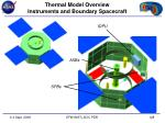 thermal model overview instruments and boundary spacecraft