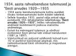 1934 aasta rahvaloenduse tulemused ja eesti arvudes 1920 1935
