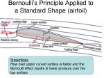 bernoulli s principle applied to a standard shape airfoil