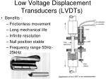 low voltage displacement transducers lvdts
